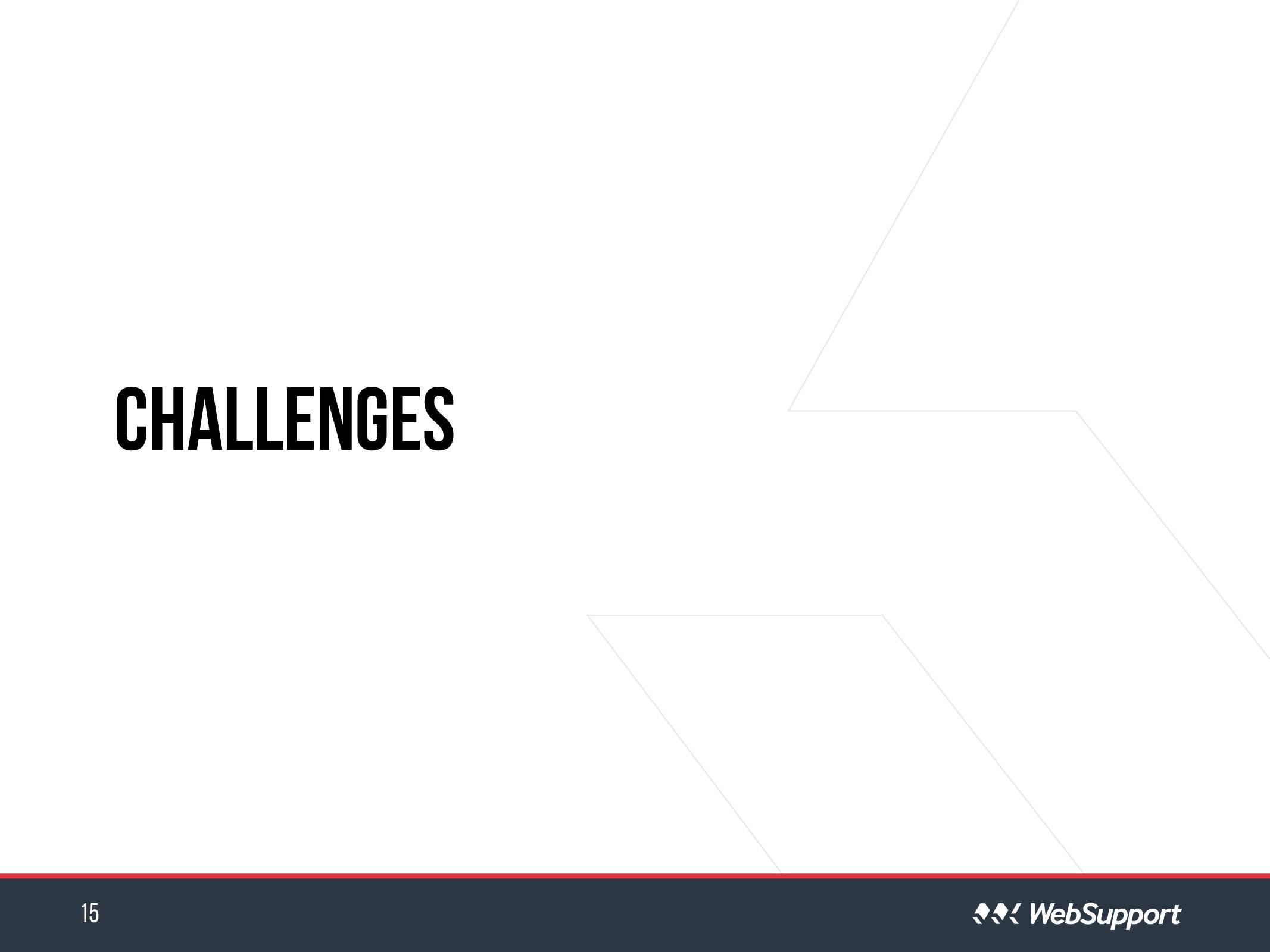challenges 15