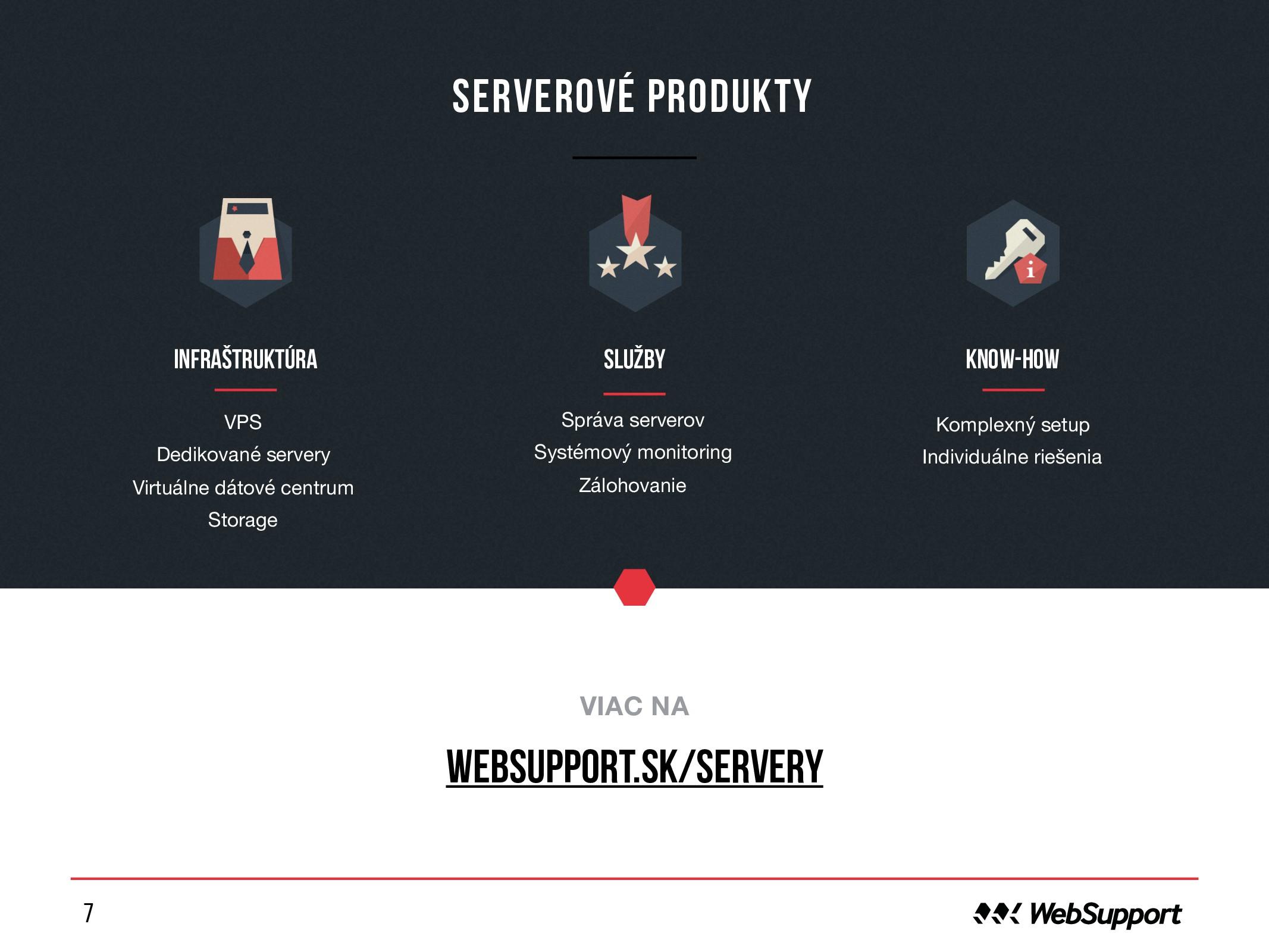 7 Serverové produkty o VIAC NA websupport.sk/se...