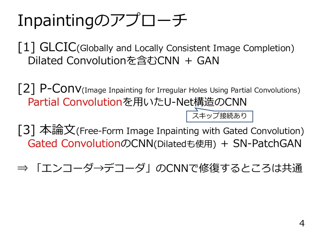 Inpaintingのアプローチ 4 [1] GLCIC(Globally and Local...