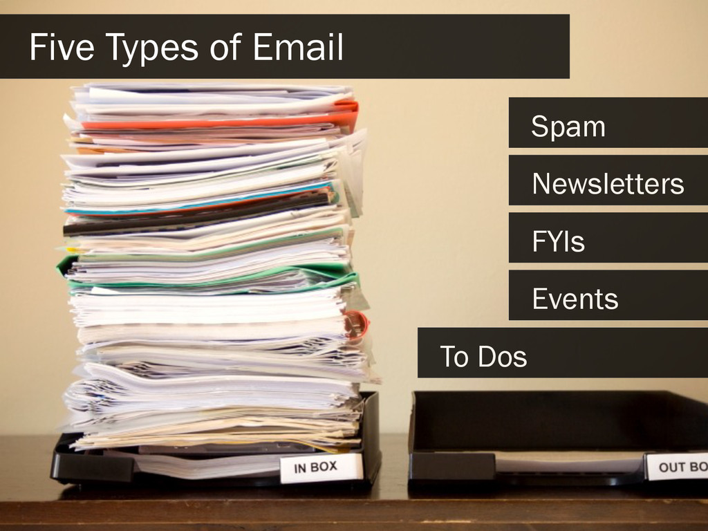 Five Types of Email Spam Newsletters FYIs Event...