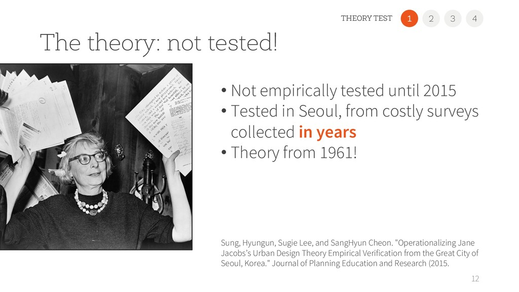 The theory: not tested! • Not empirically teste...