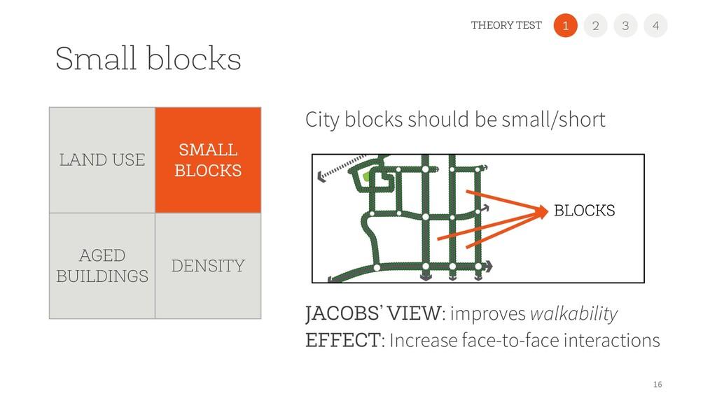 Small blocks City blocks should be small/short ...