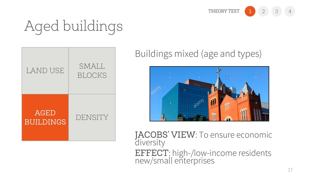 Aged buildings Buildings mixed (age and types) ...
