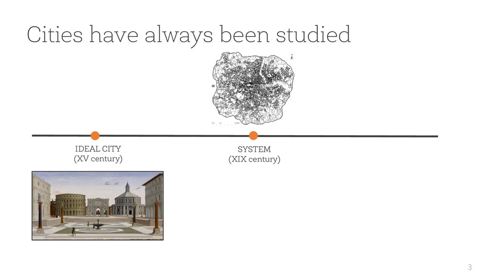 3 Cities have always been studied IDEAL CITY (X...