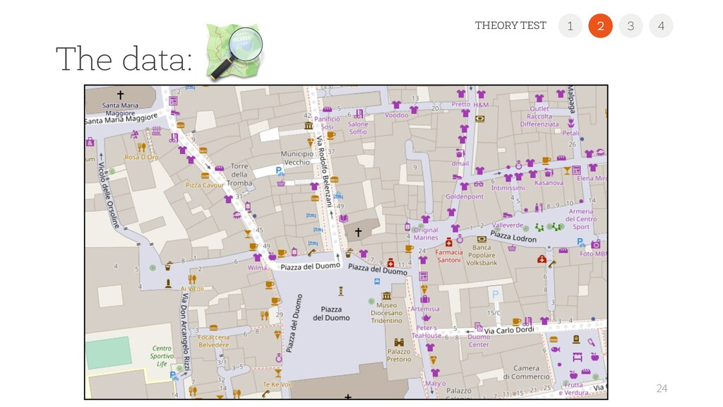 The data: 24 1 3 4 THEORY TEST 2