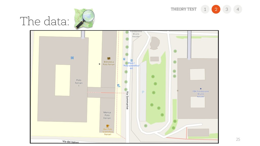 The data: 25 1 3 4 THEORY TEST 2