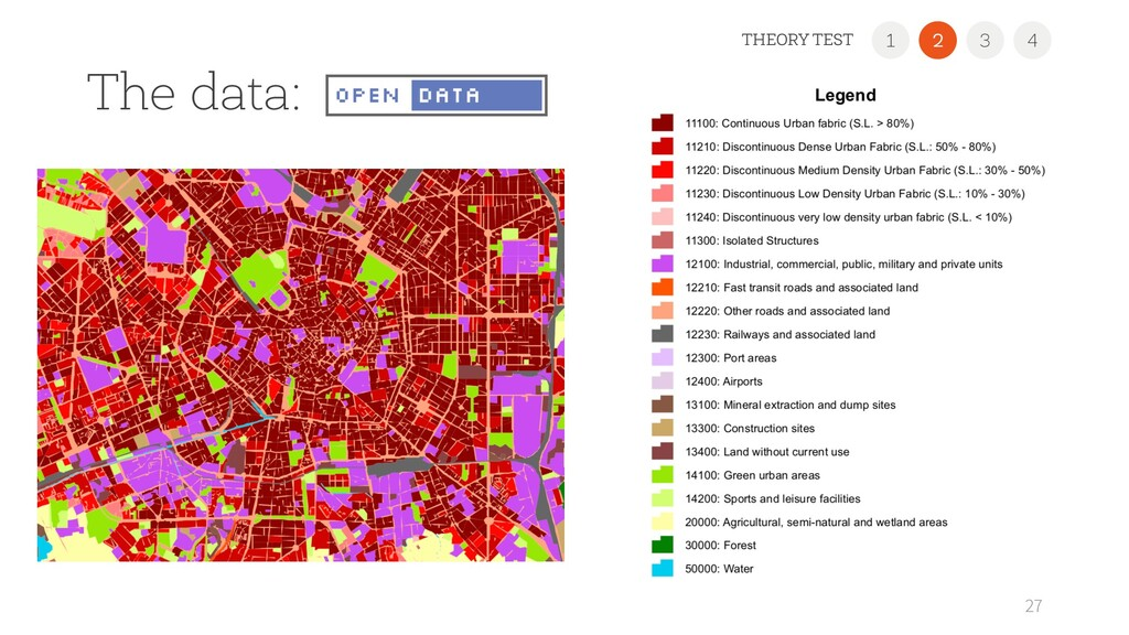 The data: 27 1 3 4 THEORY TEST 2