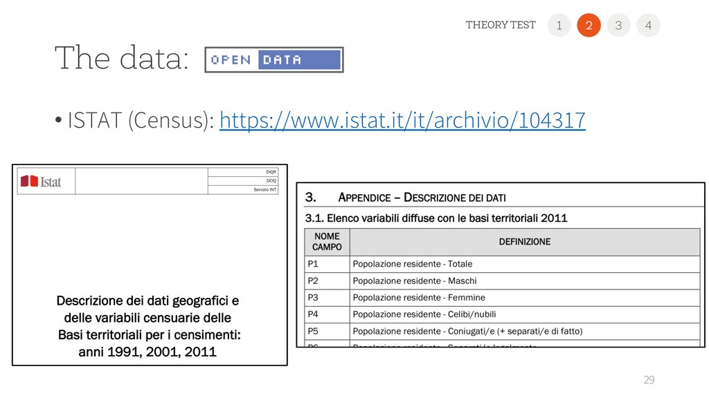 The data: 29 1 3 4 THEORY TEST 2 • ISTAT (Censu...