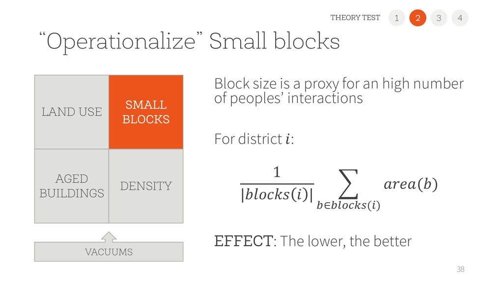 """""""Operationalize"""" Small blocks Block size is a p..."""