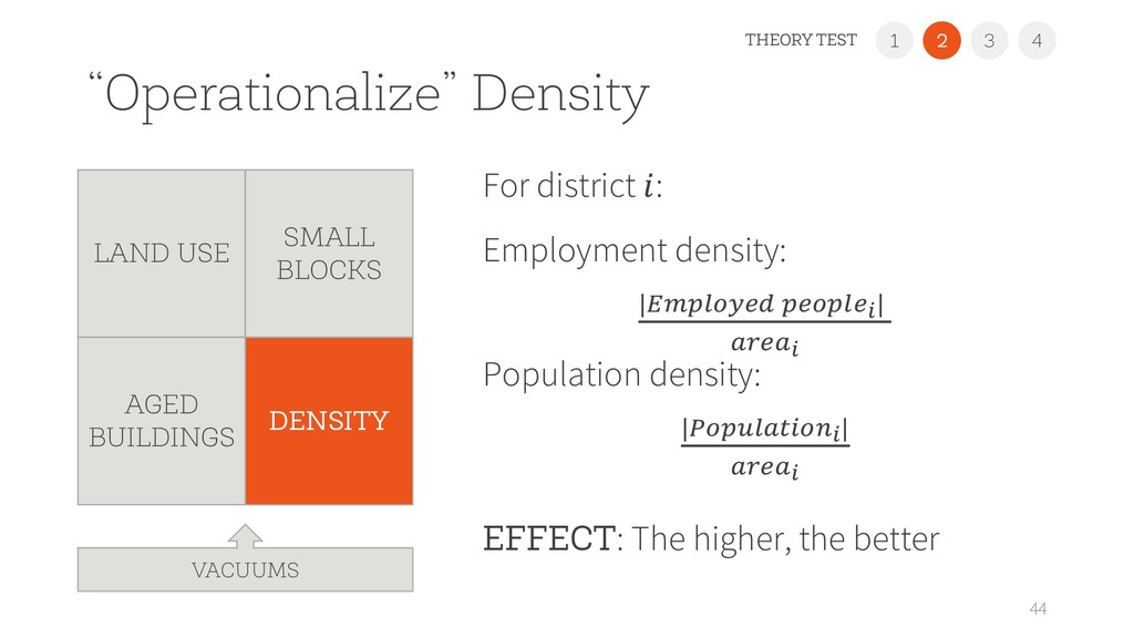 """""""Operationalize"""" Density For district : Employm..."""