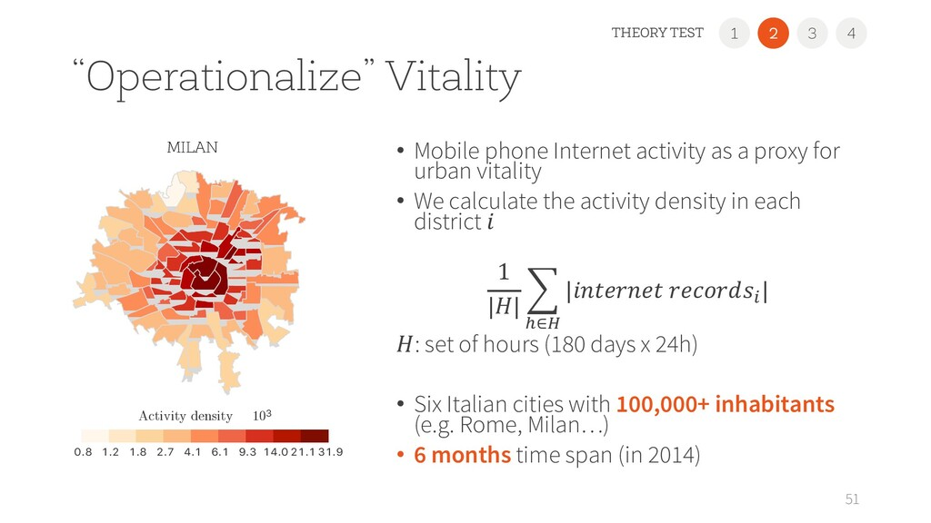 """Operationalize"" Vitality • Mobile phone Intern..."