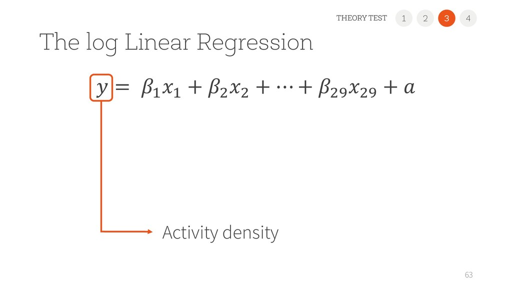 The log Linear Regression 63 Activity density 1...