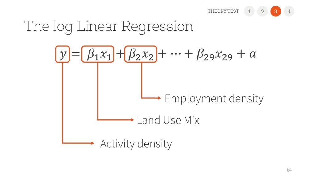 The log Linear Regression 64 Activity density L...