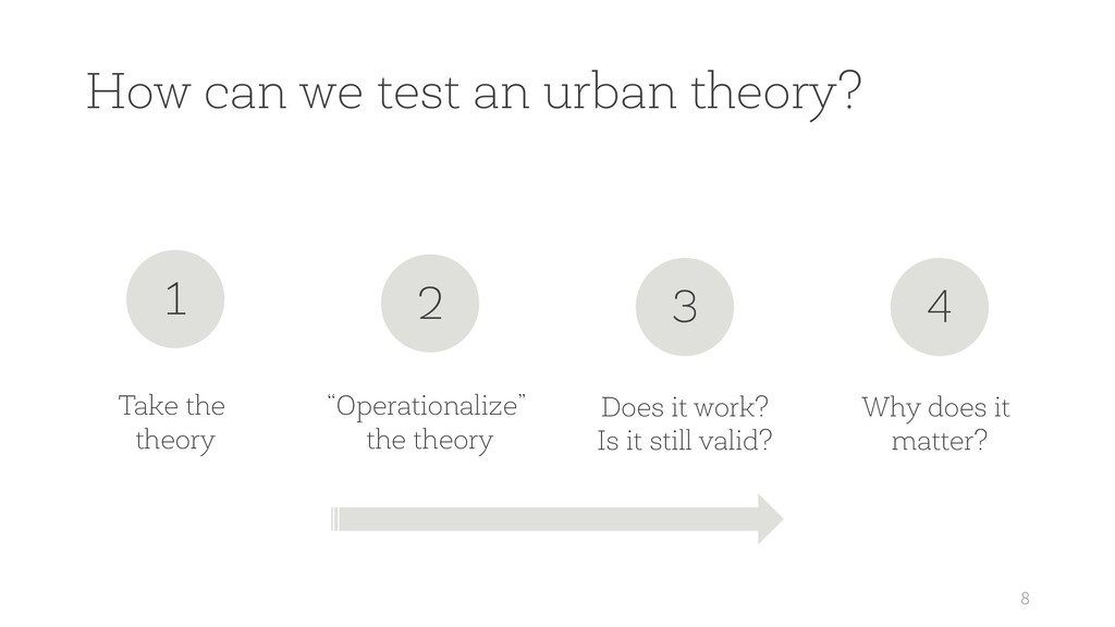 How can we test an urban theory? 8 1 Take the t...