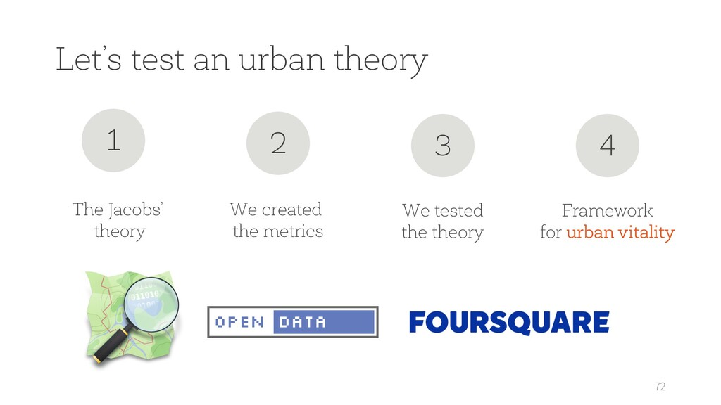 Let's test an urban theory 72 1 The Jacobs' the...
