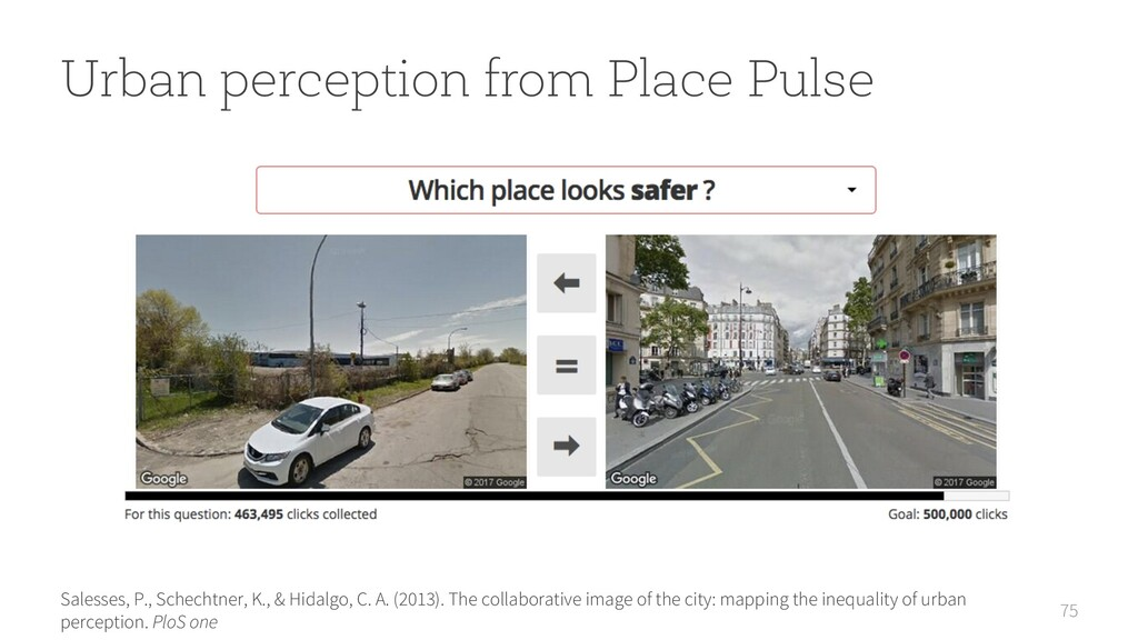 75 Urban perception from Place Pulse Salesses, ...