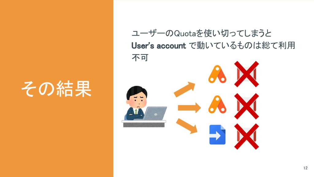 その結果 ユーザーのQuotaを使い切ってしまうと User's account で動いている...