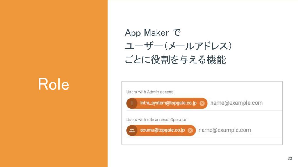 Role 33 App Maker で ユーザー(メールアドレス) ごとに役割を与える機能