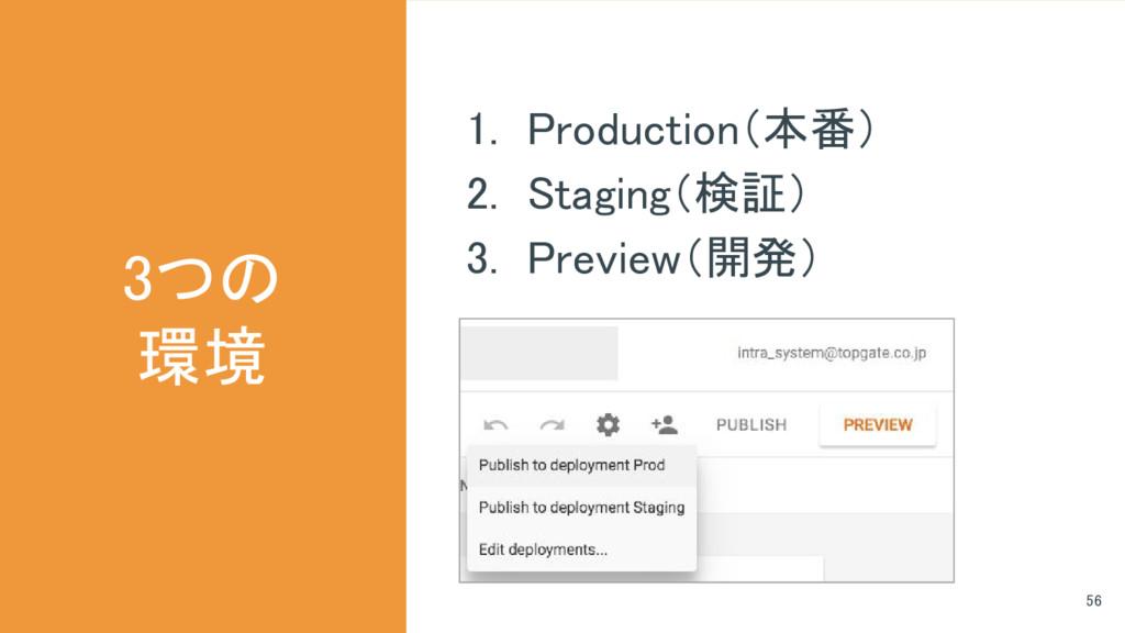 3つの 環境 56 1. Production(本番) 2. Staging(検証) 3. P...