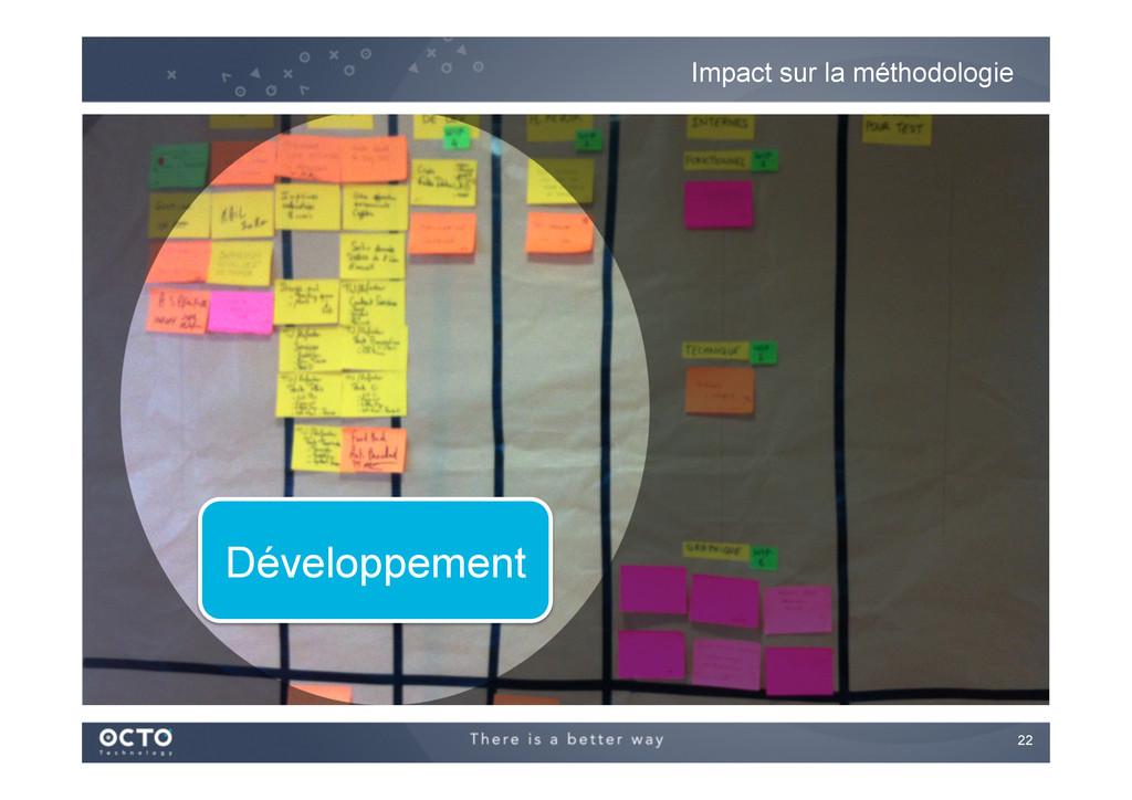 22   Impact sur la méthodologie Développement