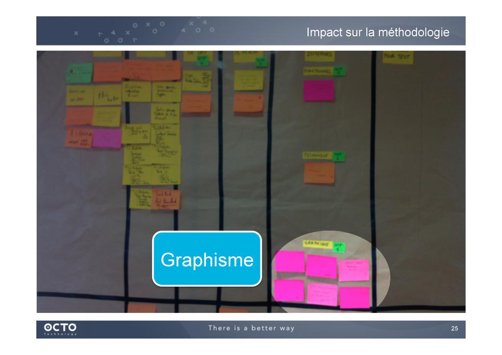 25   Impact sur la méthodologie Graphisme