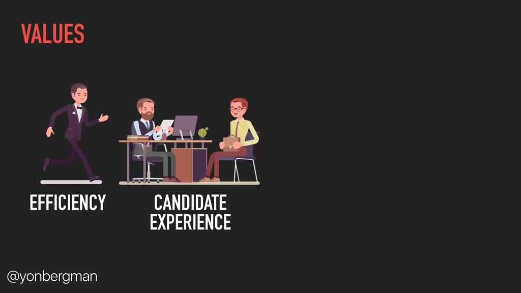 @yonbergman EFFICIENCY CANDIDATE  EXPERIENCE V...