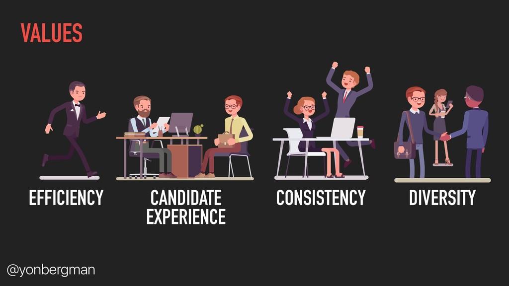@yonbergman EFFICIENCY CANDIDATE  EXPERIENCE C...