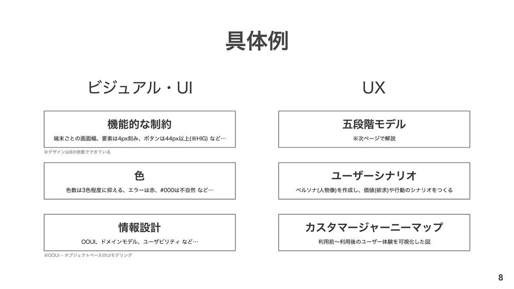 8 具体例 ビジュアル・UI UX 機能的な制約 端末ごとの画面幅、要素は4px刻み、ボタンは...