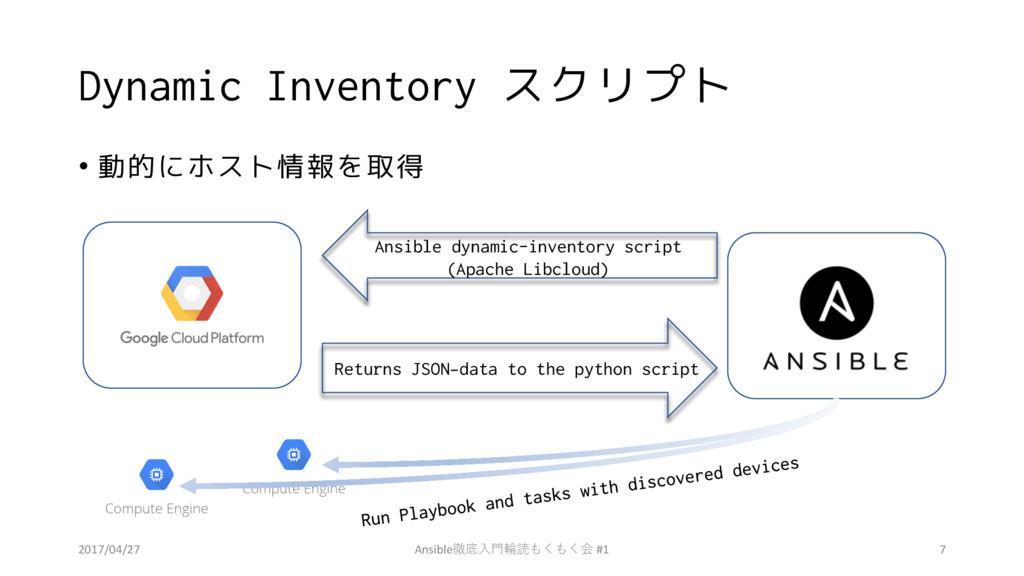 Dynamic Inventory スクリプト • 動的にホスト情報を取得 2017/04/2...