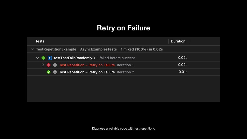 Diagnose unreliable code with test repetitions ...