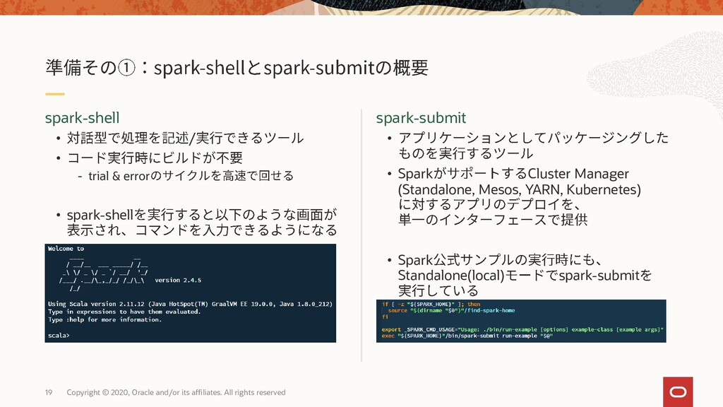 spark-submit • • Spark Cluster Manager (Standal...