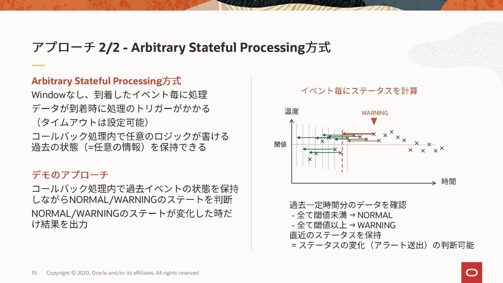 35 Arbitrary Stateful Processing Window = NORMA...