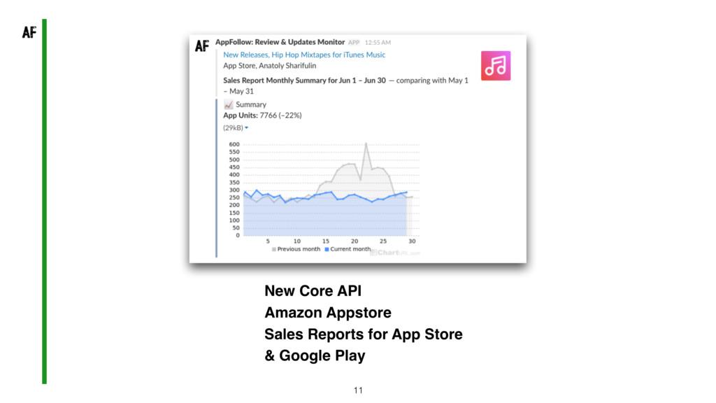 11 New Core API Amazon Appstore Sales Reports f...