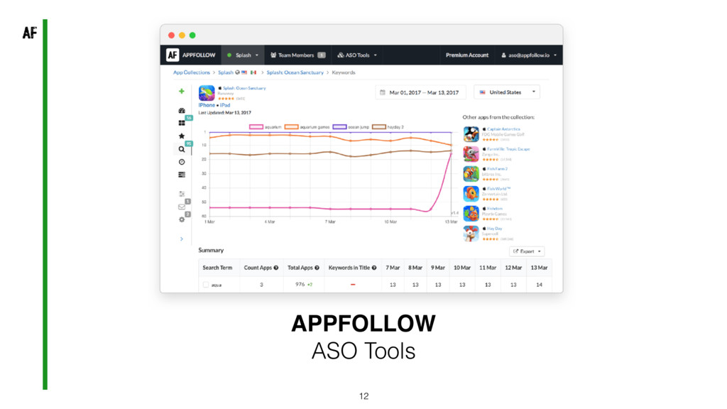 12 APPFOLLOW ASO Tools