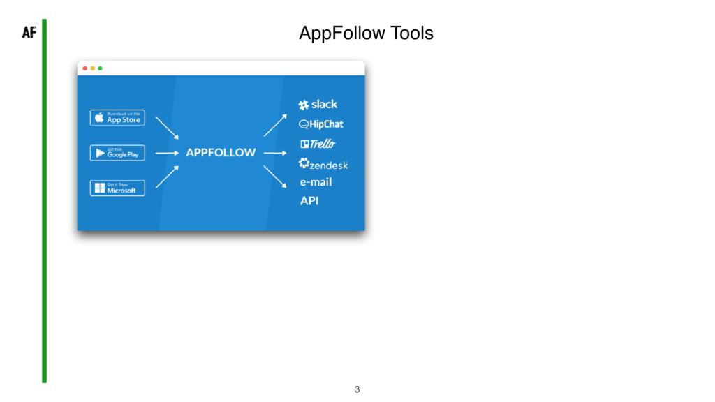 3 AppFollow Tools
