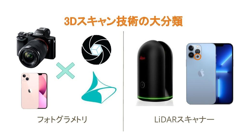 3Dスキャン技術の大分類 LiDARスキャナー フォトグラメトリ