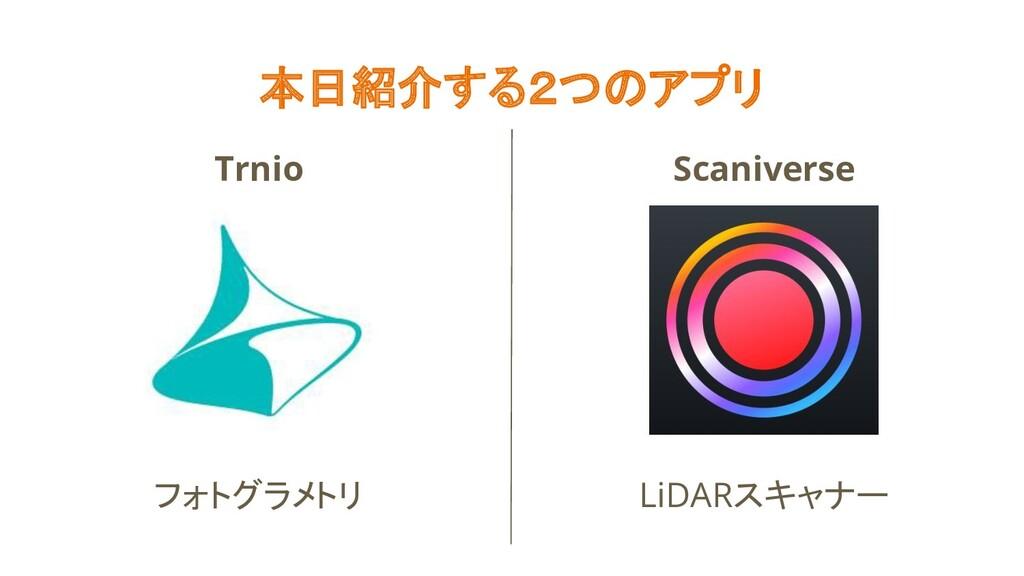 本日紹介する2つのアプリ LiDARスキャナー フォトグラメトリ Trnio Scaniver...