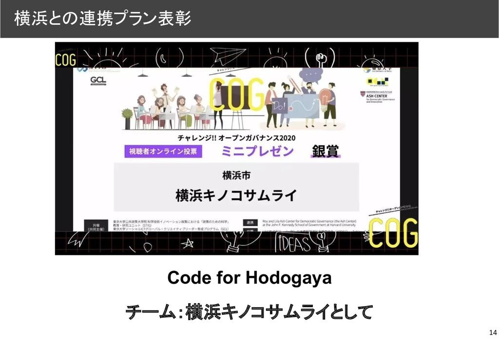 14 横浜との連携プラン表彰 Code for Hodogaya チーム:横浜キノコサムライと...
