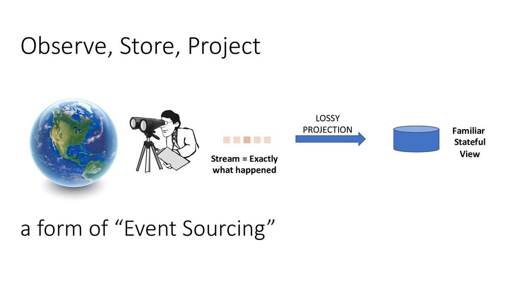 """Observe, Store, Project a form of """"Event Sourci..."""