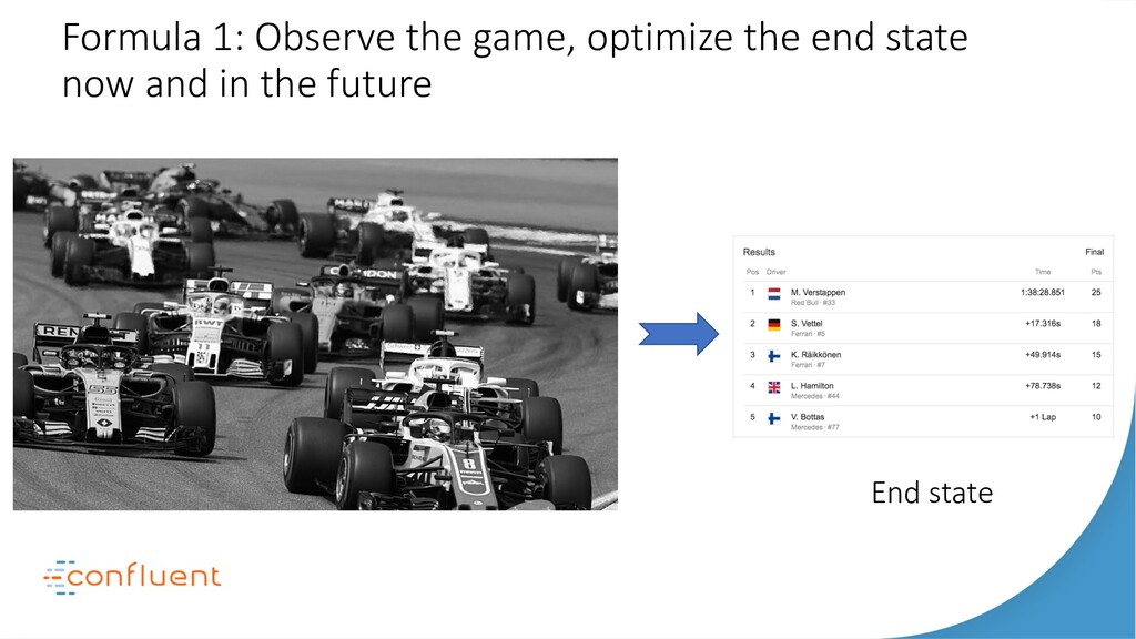 Formula 1: Observe the game, optimize the end s...