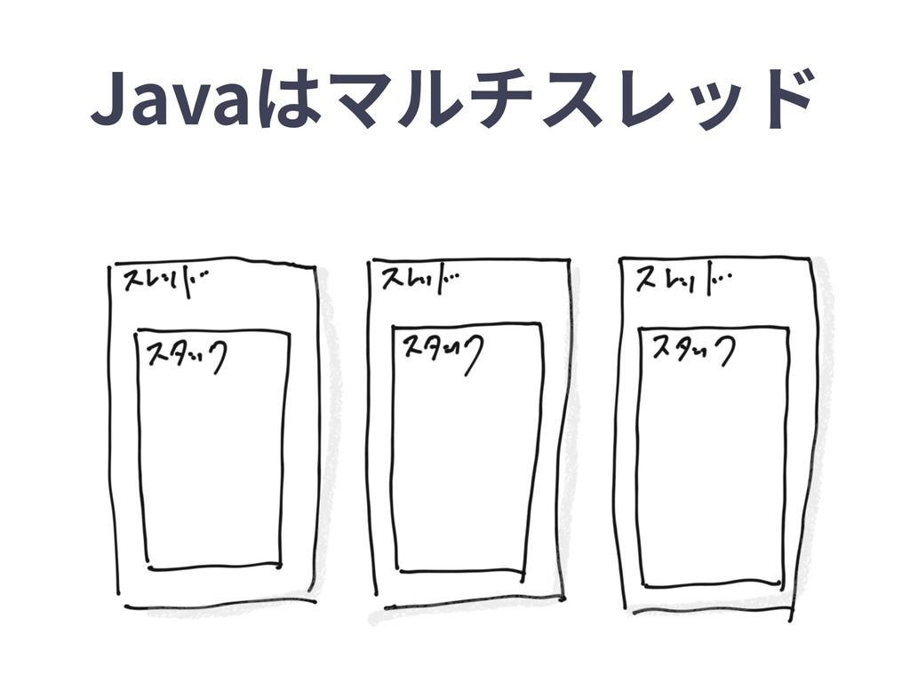 Javaはマルチスレッド