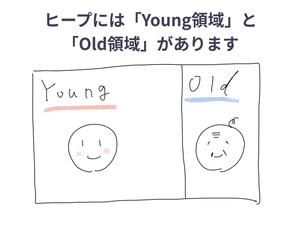ヒープには「Young領域」と 「Old領域」があります