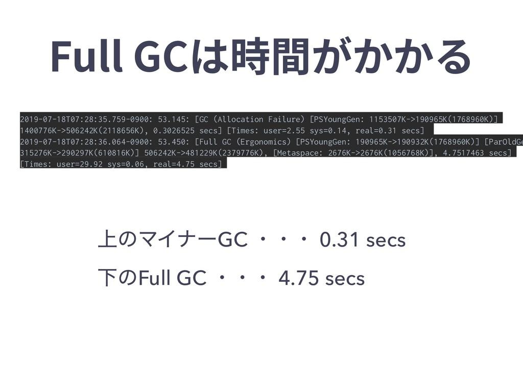 Full GCは時間がかかる 2019-07-18T07:28:35.759-0900: 53...