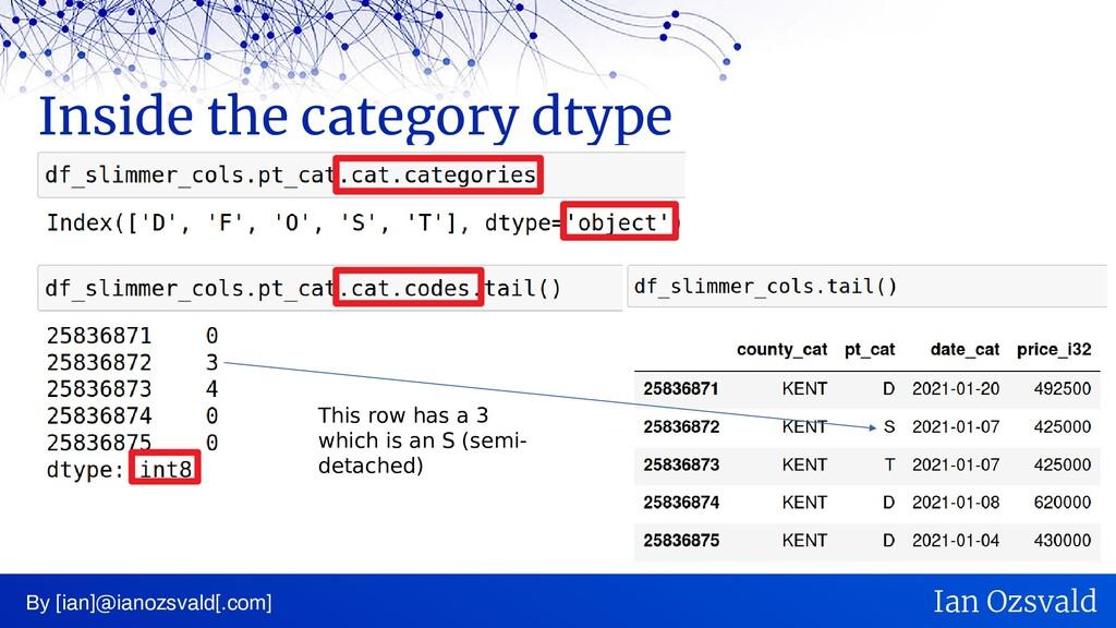Inside the category dtype By [ian]@ianozsvald[....