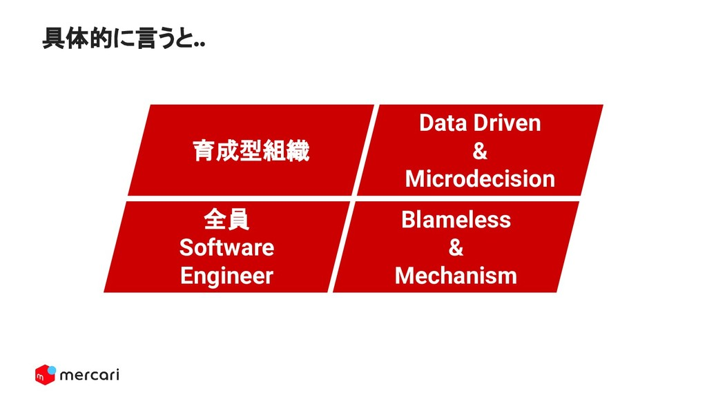 具体的に言うと.. 全員 Software Engineer Blameless & Mech...