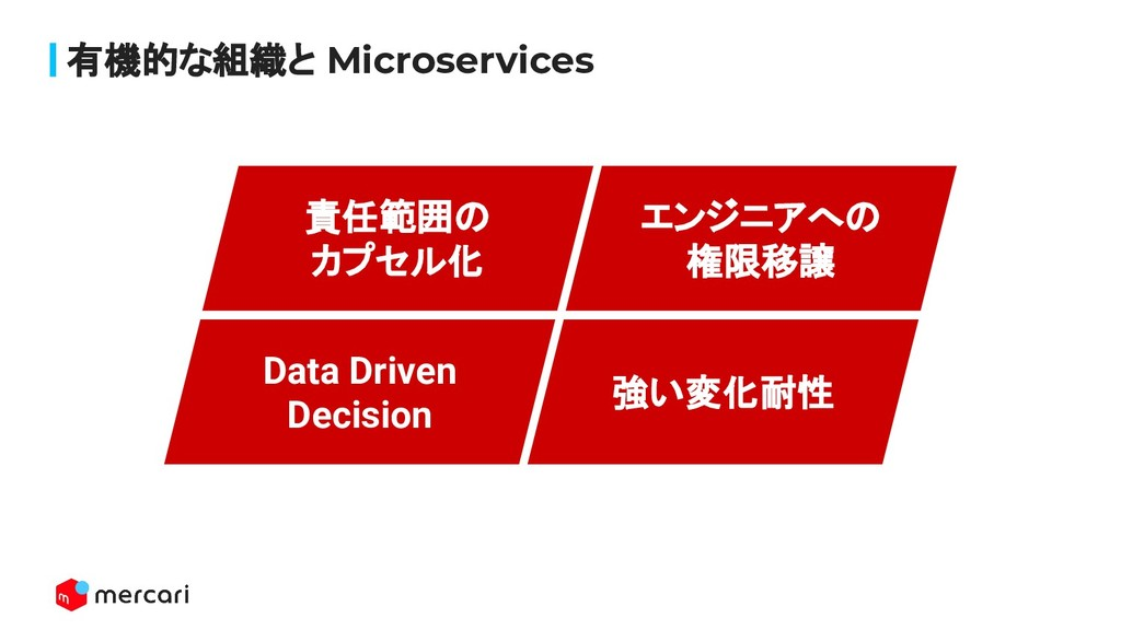 有機的な組織と Microservices Data Driven Decision 強い変化...
