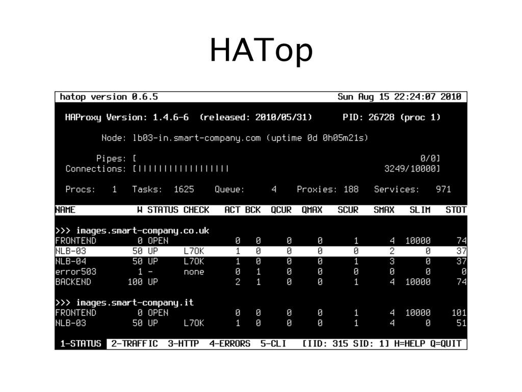 HATop
