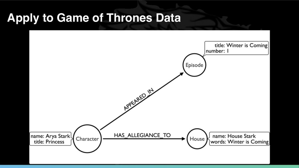 Apply to Game of Thrones Data