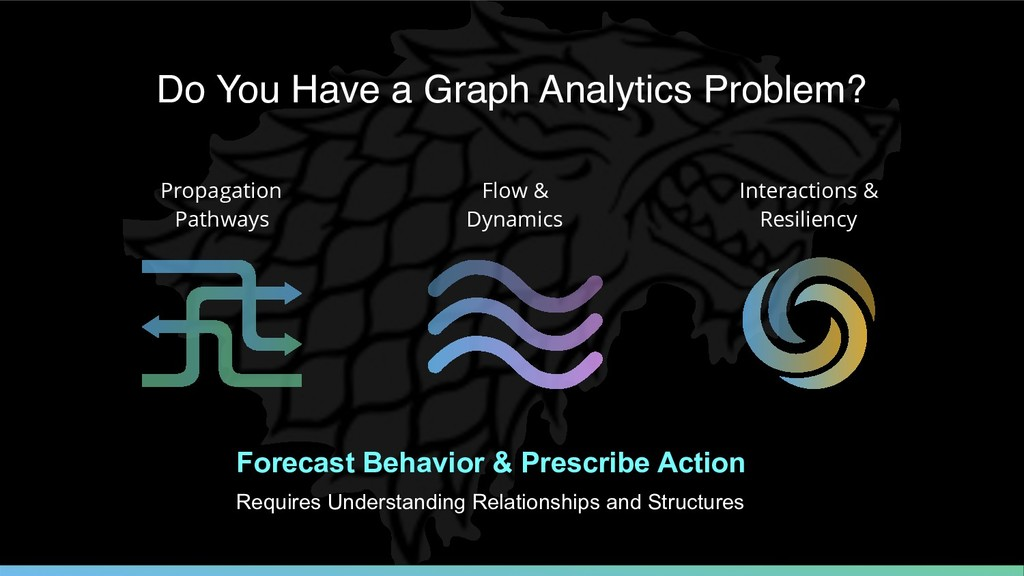 Do You Have a Graph Analytics Problem? Requires...