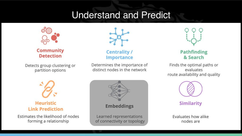 Understand and Predict
